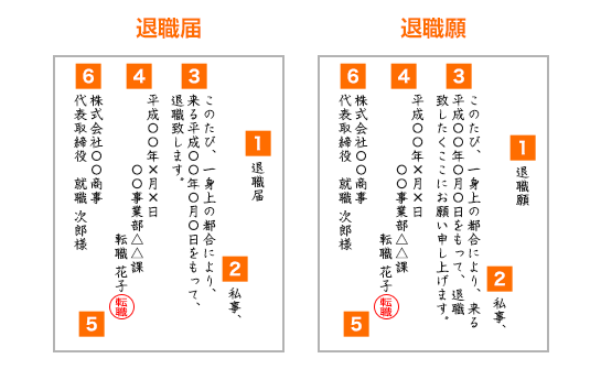 taishoku_negai_manner3.png